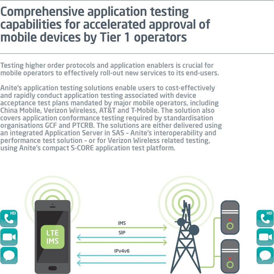 Anite s application testing solutions enable users to cost-effectively and rapidly conduct application testing associated with device acceptance test plans mandated by major mobile operators,