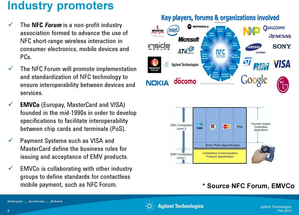 EMVCo (Europay, MasterCard and VISA) founded in the mid-1990s in order to develop specifications to facilitate interoperability between chip cards and terminals (PoS).
