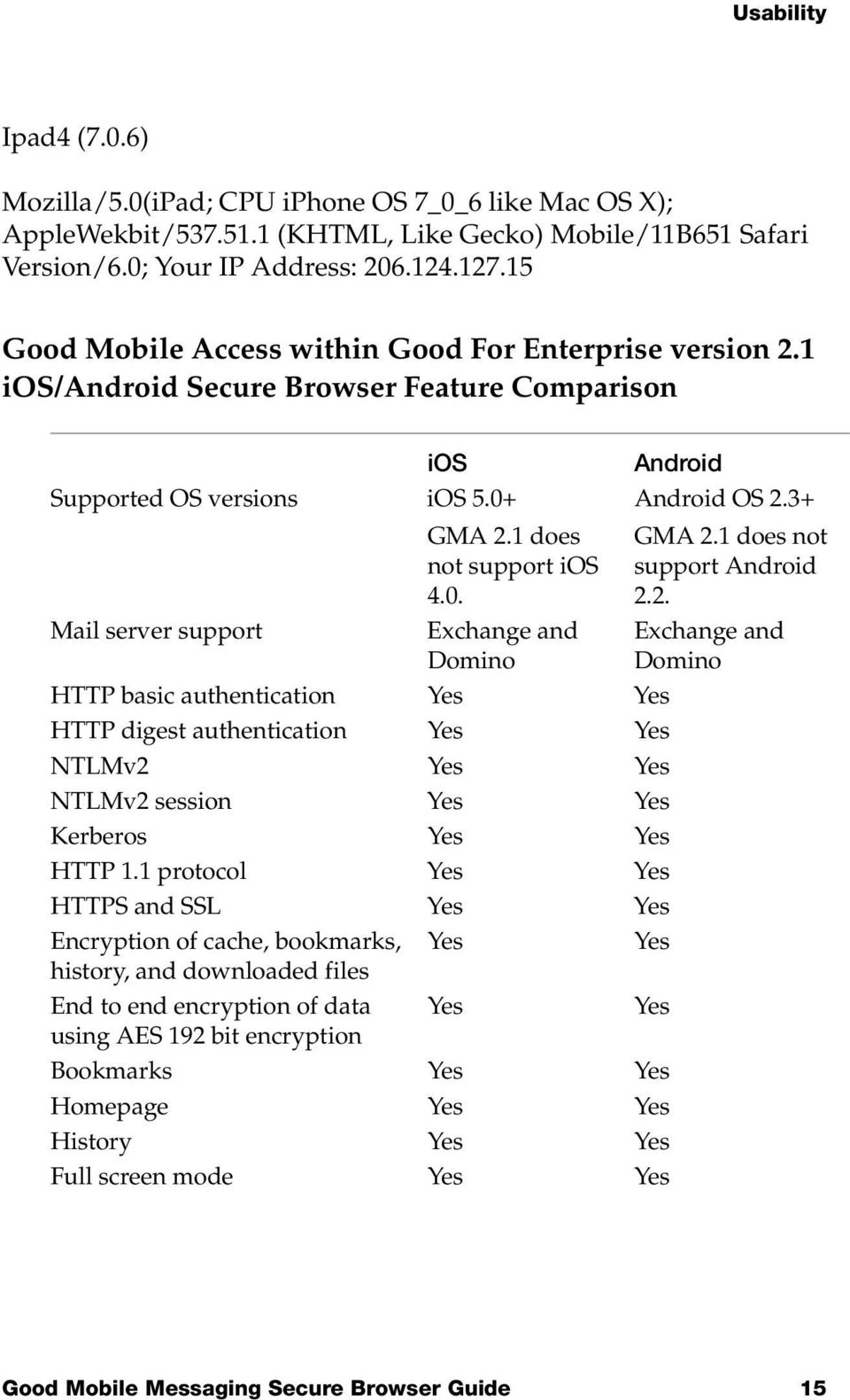 GMA 2.1 does not support ios 4.0.