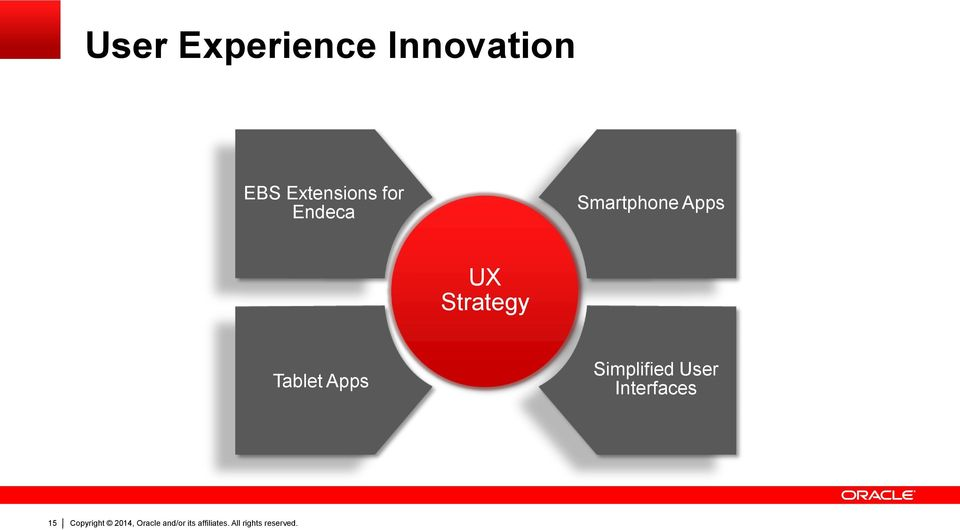 Smartphone Apps UX Strategy