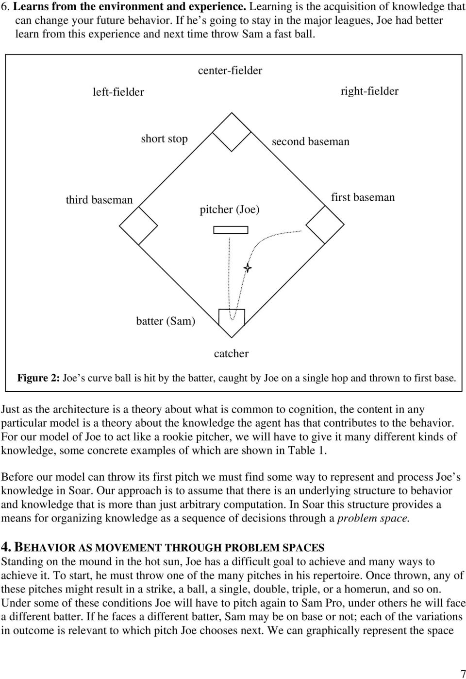left-fielder center-fielder right-fielder short stop second baseman third baseman pitcher (Joe) first baseman batter (Sam) catcher Figure 2: Joe s curve ball is hit by the batter, caught by Joe on a