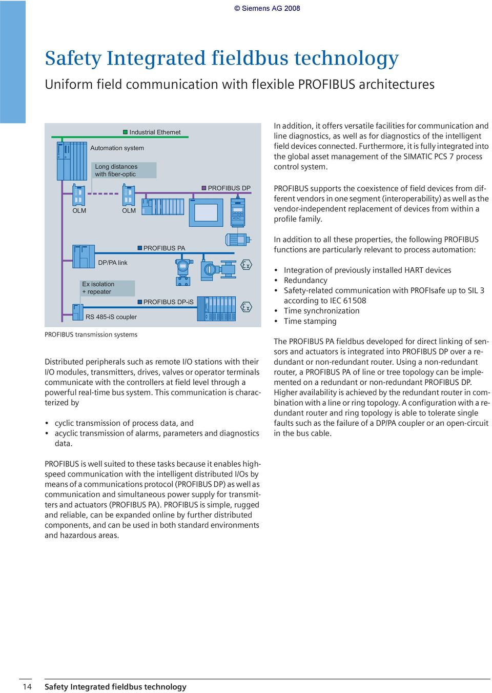 Furthermore, it is fully integrated into the global asset management of the SIMATIC PCS 7 process control system.
