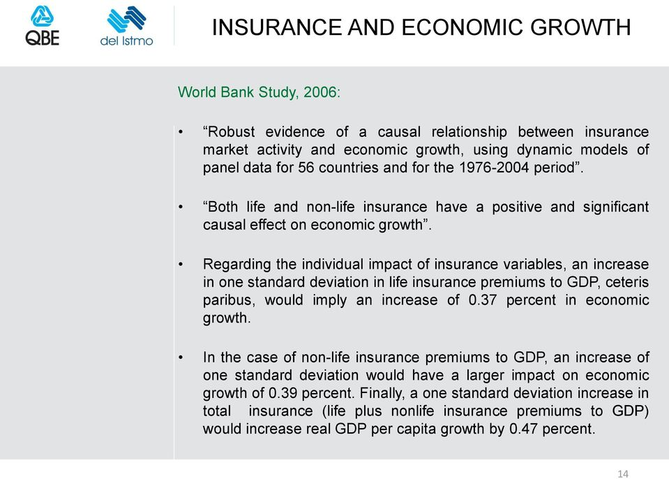 Regarding the individual impact of insurance variables, an increase in one standard deviation in life insurance premiums to GDP, ceteris paribus, would imply an increase of 0.