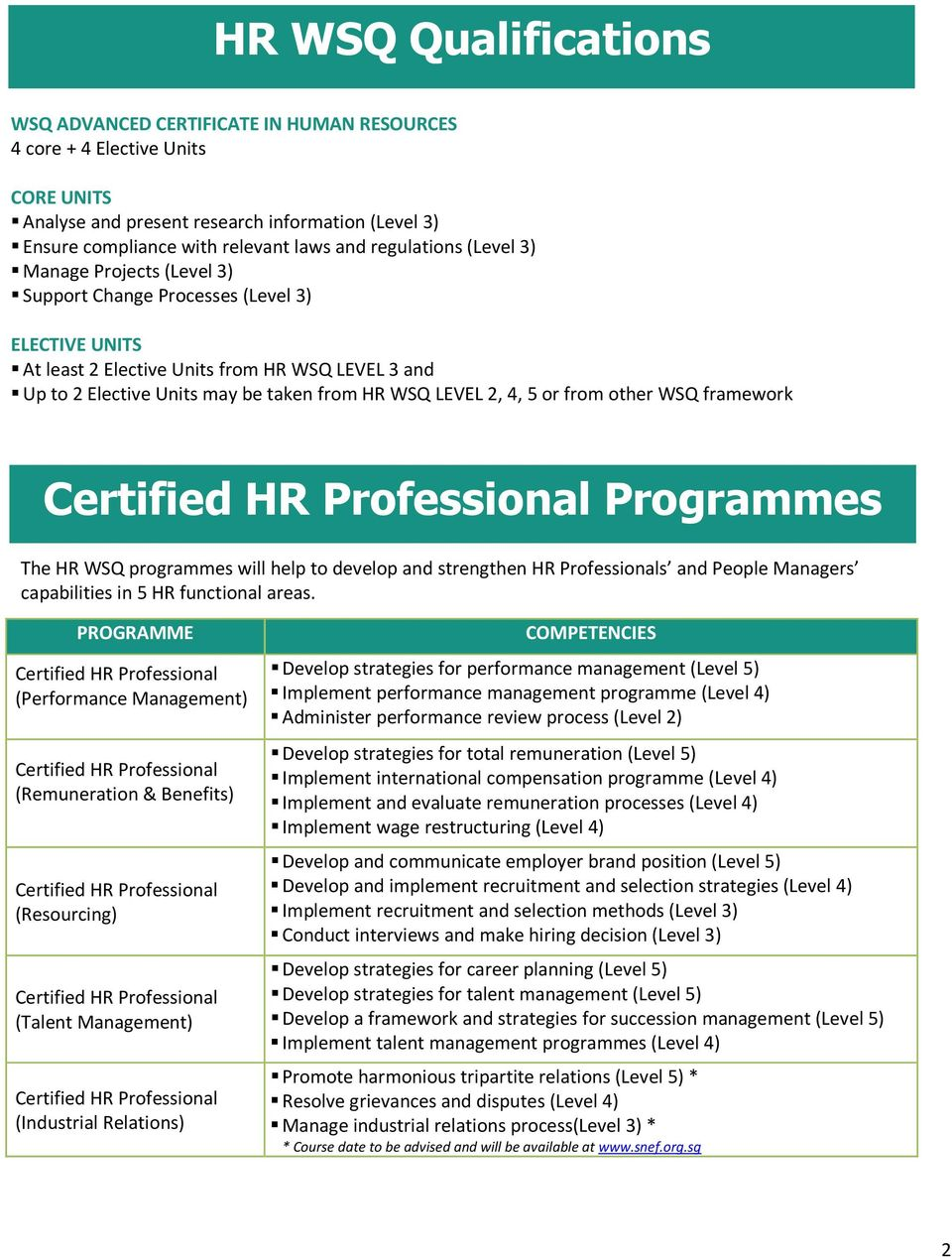 LEVEL 2, 4, 5 or from other WSQ framework Certified HR Professional Programmes The HR WSQ programmes will help to develop and strengthen HR Professionals and People Managers capabilities in 5 HR