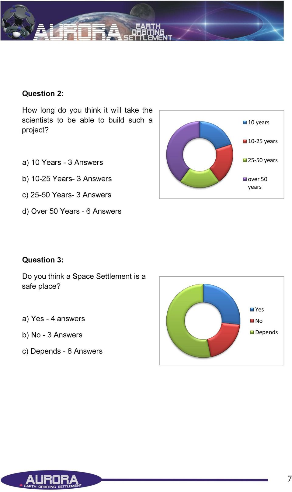 25-50 years over 50 years d) Over 50 Years - 6 Answers Question 3: Do you think a Space
