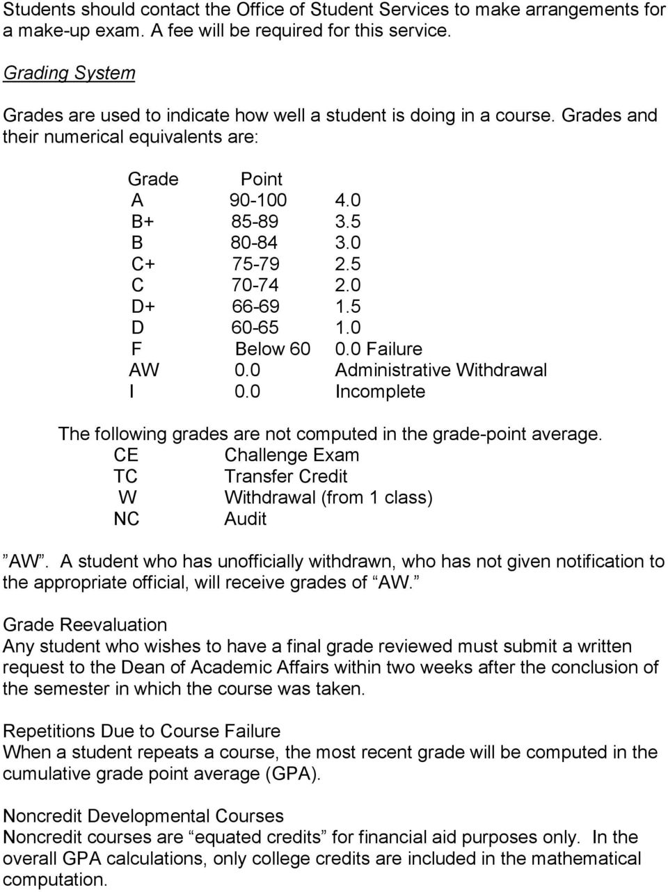 5 C 70-74 2.0 D+ 66-69 1.5 D 60-65 1.0 F Below 60 0.0 Failure AW 0.0 Administrative Withdrawal I 0.0 Incomplete The following grades are not computed in the grade-point average.