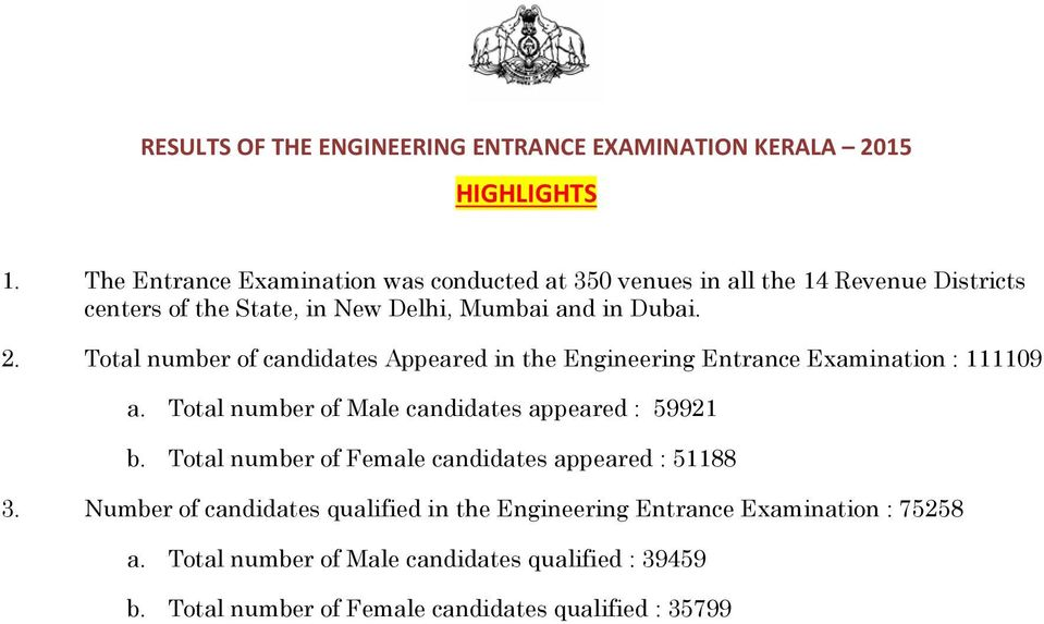 Total number of candidates Appeared in the Engineering Entrance Examination : 111109 a. Total number of Male candidates appeared : 59921 b.