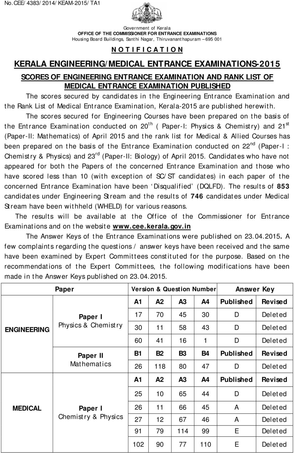 Engineering Entrance Examination and the Rank List of Medical Entrance Examination, Kerala-2015 are published herewith.