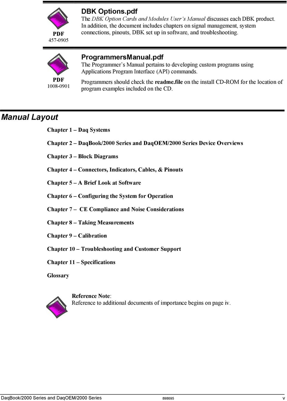 pdf The Programmer s Manual pertains to developing custom programs using Applications Program Interface (API) commands. Programmers should check the readme.