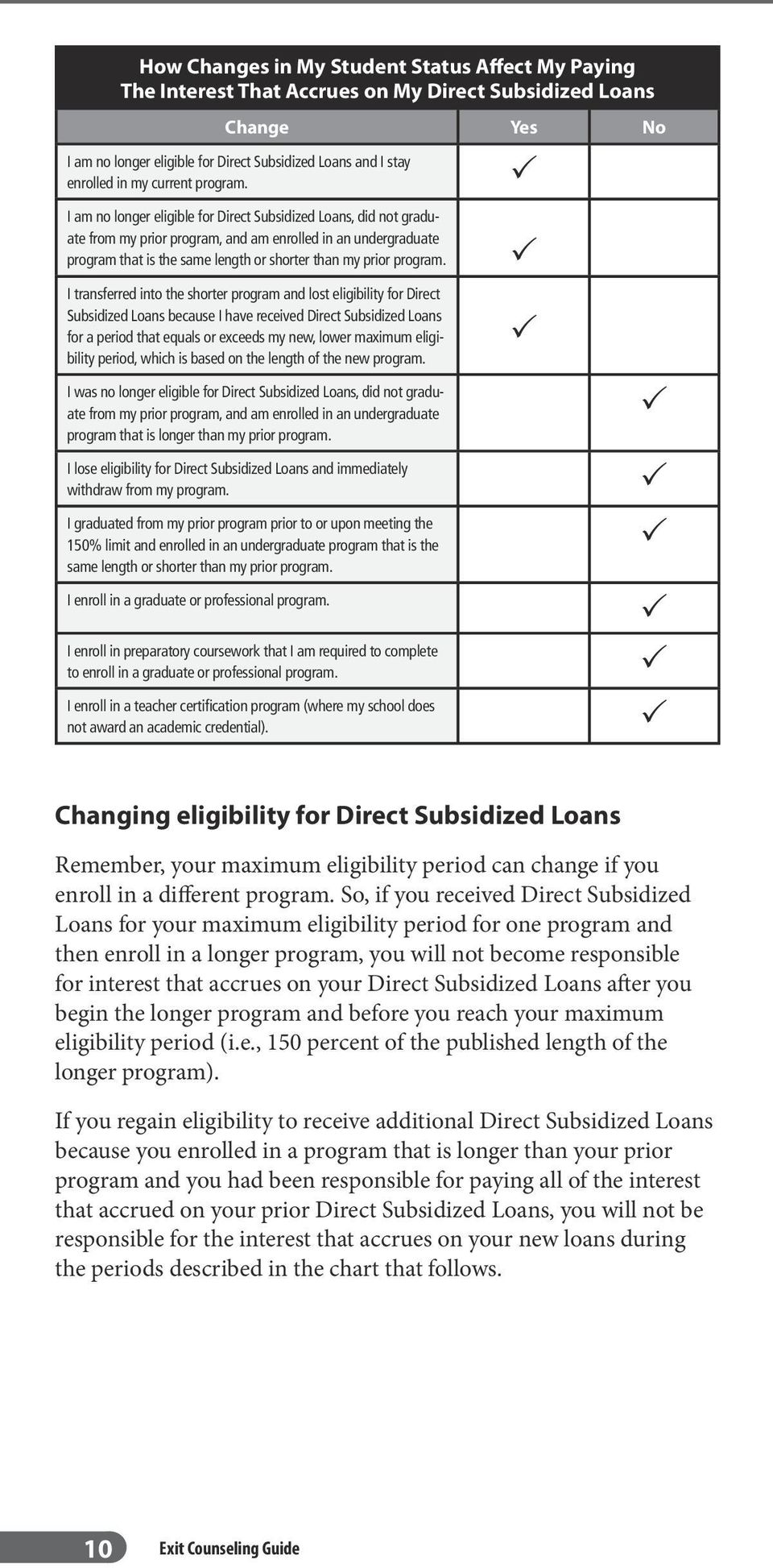 I am no longer eligible for Direct Subsidized Loans, did not graduate from my prior program, and am enrolled in an undergraduate program that is the same length or shorter than my prior program.