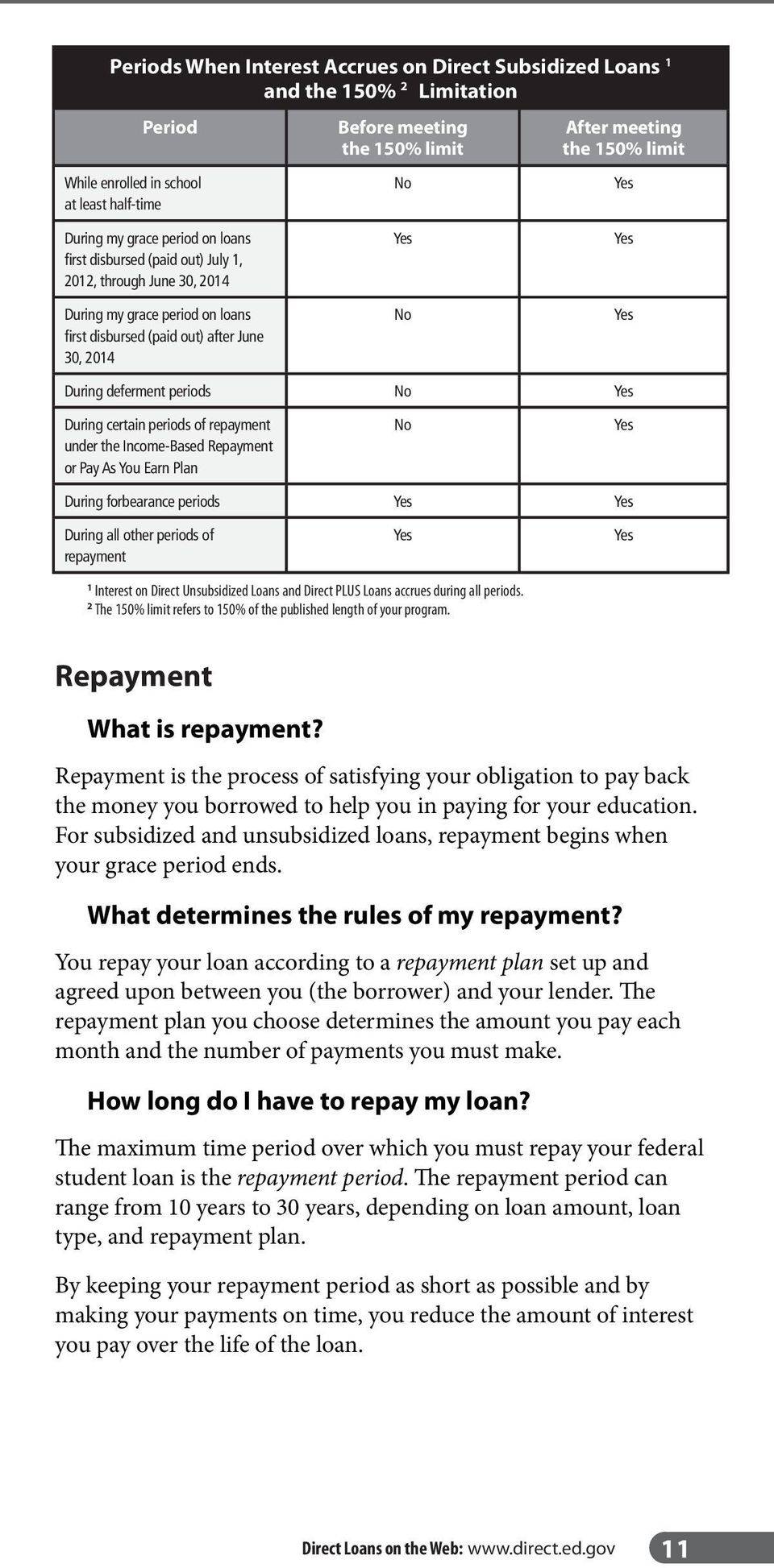 deferment periods No Yes During certain periods of repayment under the Income-Based Repayment or Pay As You Earn Plan No Yes During forbearance periods Yes Yes During all other periods of repayment