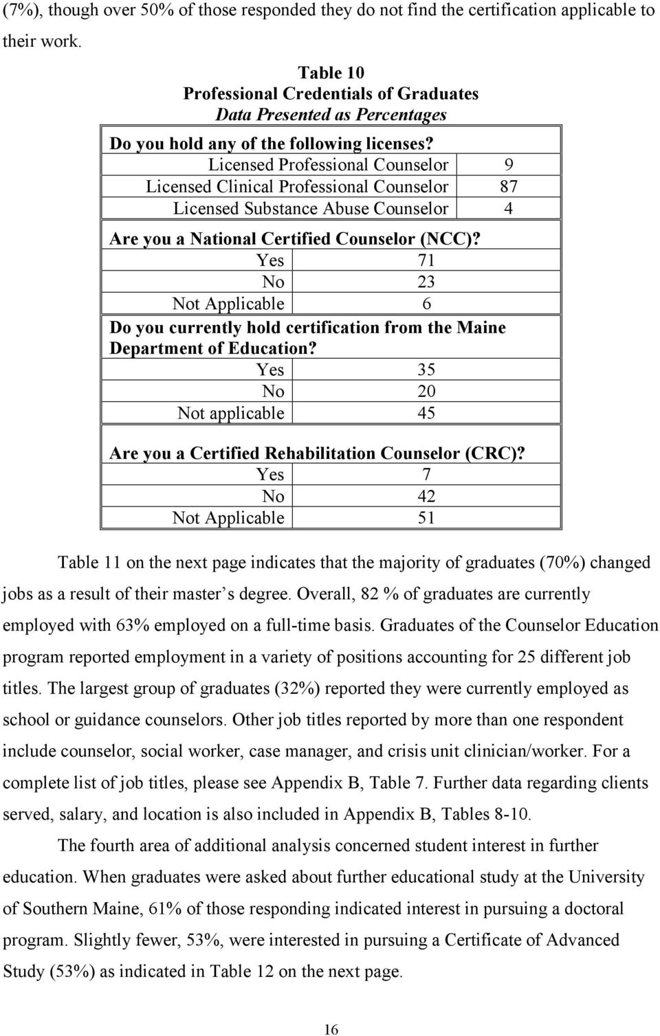 Yes 71 No 23 Not Applicable 6 Do you currently hold certification from the Maine Department of Education? Yes 35 No 20 Not applicable 45 Are you a Certified Rehabilitation Counselor (CRC)?