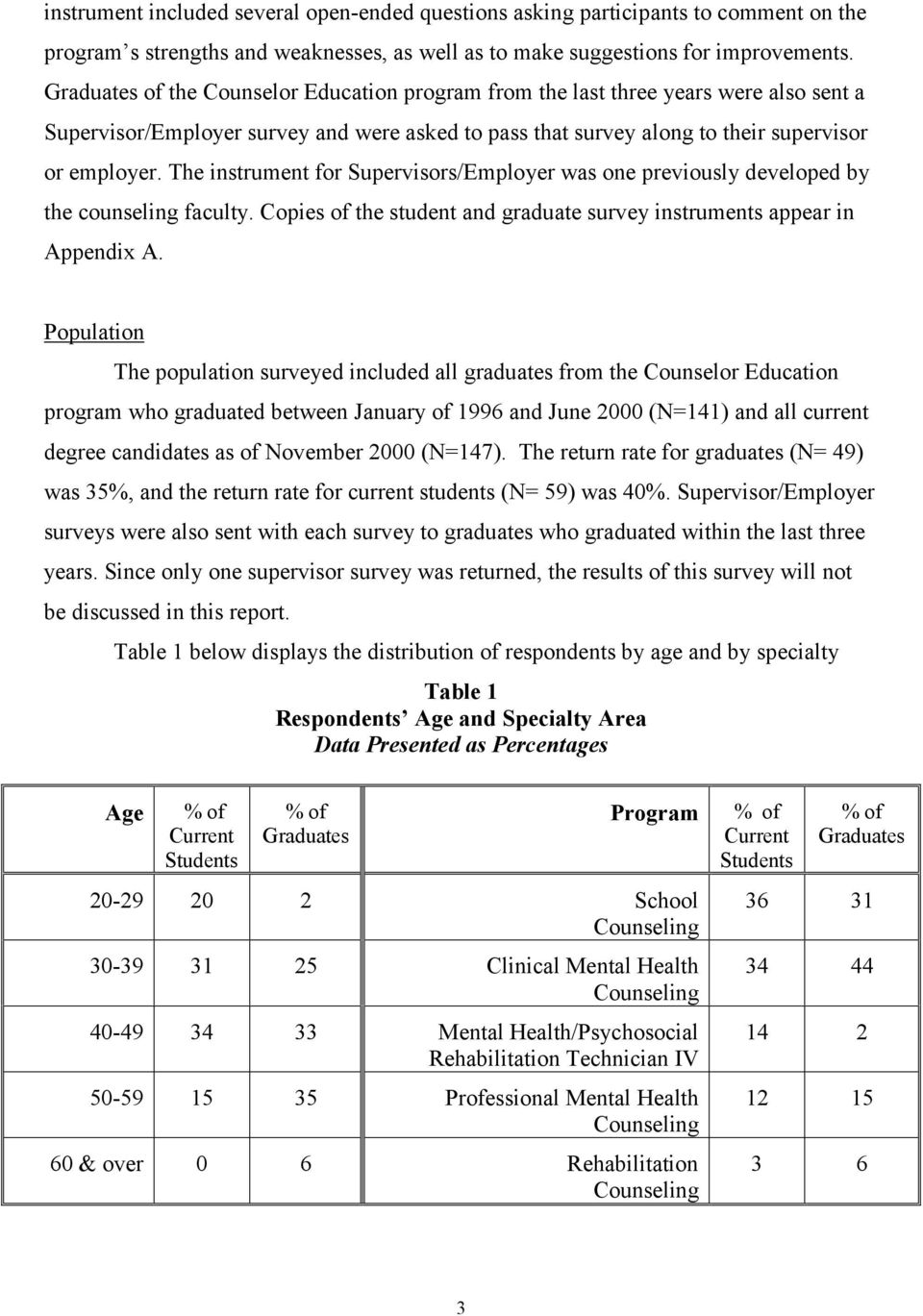 The instrument for Supervisors/Employer was one previously developed by the counseling faculty. Copies of the student and graduate survey instruments appear in Appendix A.