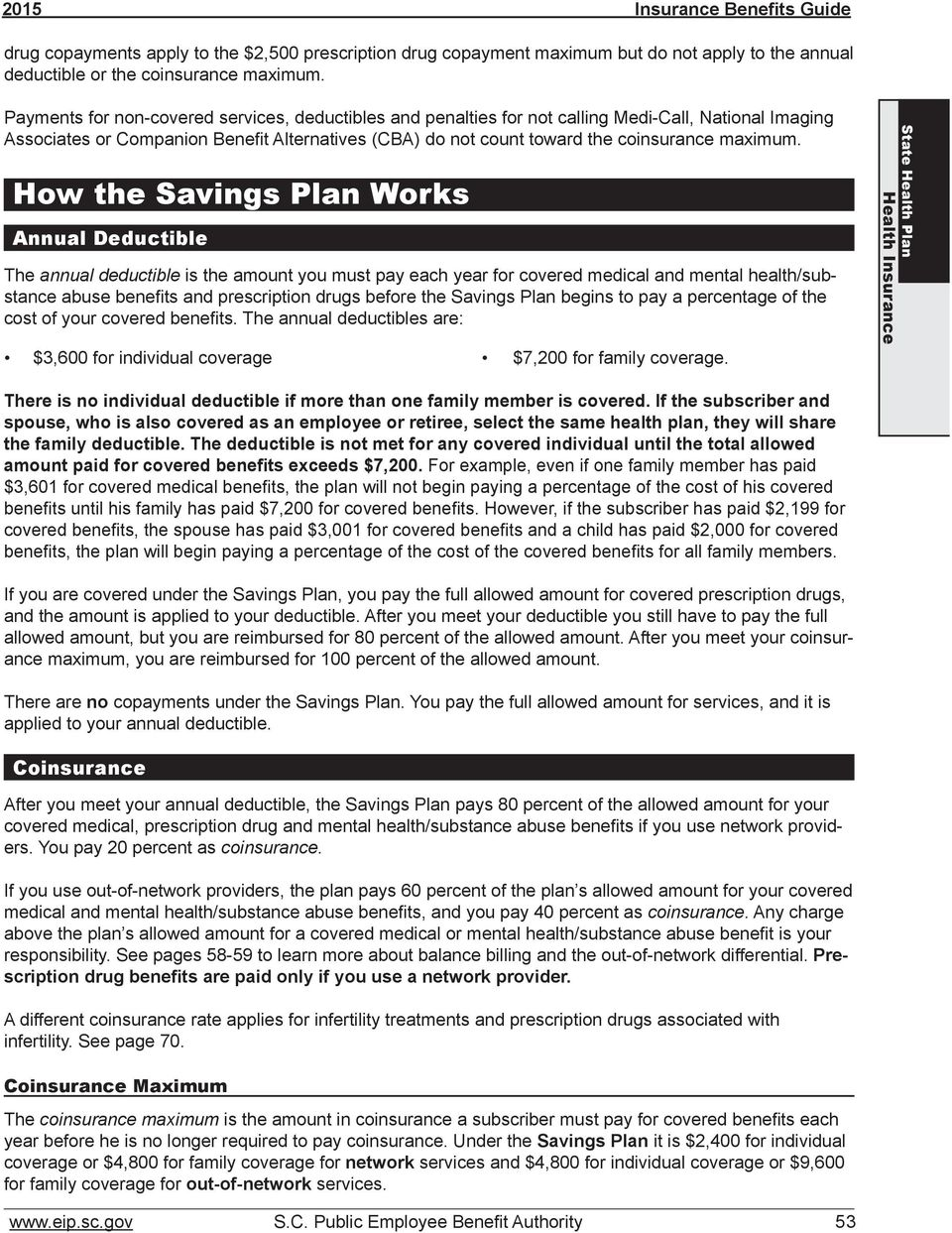 How the Savings Plan Works Annual Deductible The annual deductible is the amount you must pay each year for covered medical and mental health/substance abuse benefits and prescription drugs before