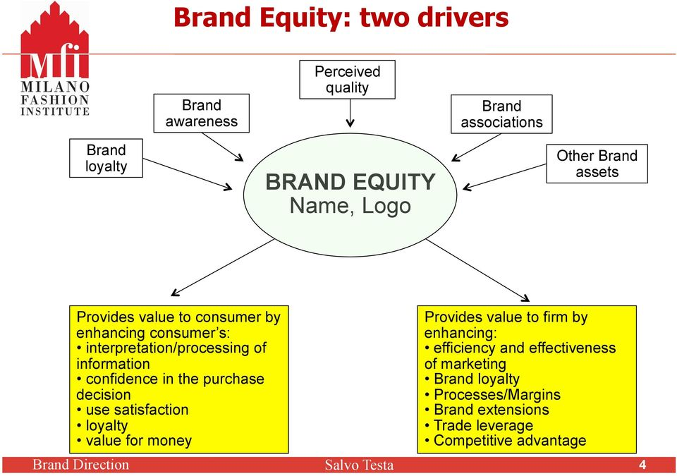 brand equity perceived value and revisit Brand equity refers to the value of a brand in the research literature perceived quality, leadership or popularity, perceived value, brand personality, organizational associations, brand awareness, market share, and market price and distribution coverage.