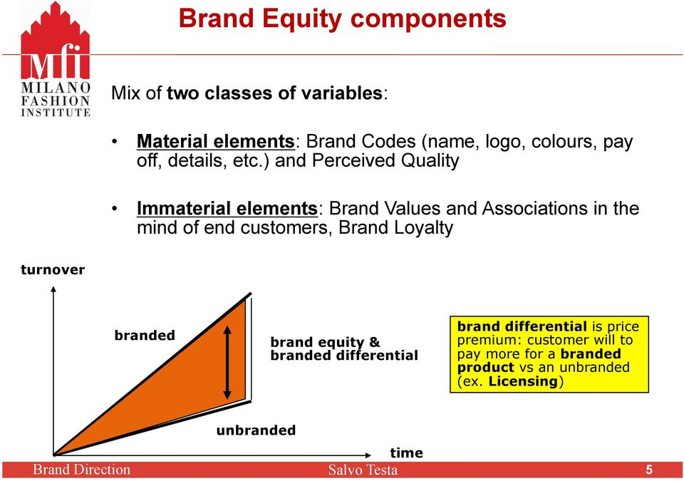 ) and Perceived Quality Immaterial elements: Brand Values and Associations in the mind of end customers, Brand