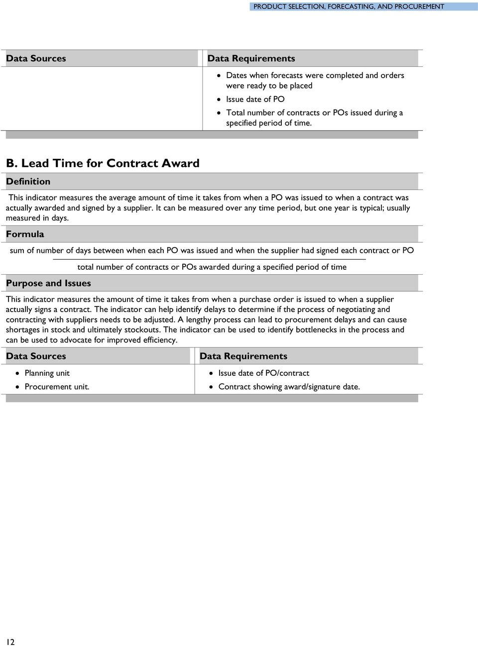 Lead Time for Contract Award This indicator measures the average amount of time it takes from when a PO was issued to when a contract was actually awarded and signed by a supplier.
