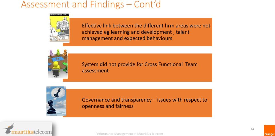 expected behaviours System did not provide for Cross Functional Team