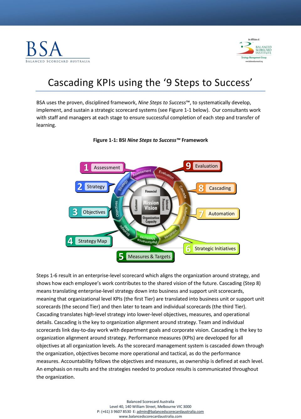 Figure 1-1: BSI Nine Steps to Success Framework 1 Assessment 9 Evaluation 2 Strategy 8 Cascading 3 Objectives 7 Automation 4 Strategy Map 5 Measures & Targets 6 Strategic Initiatives Steps 1-6 result