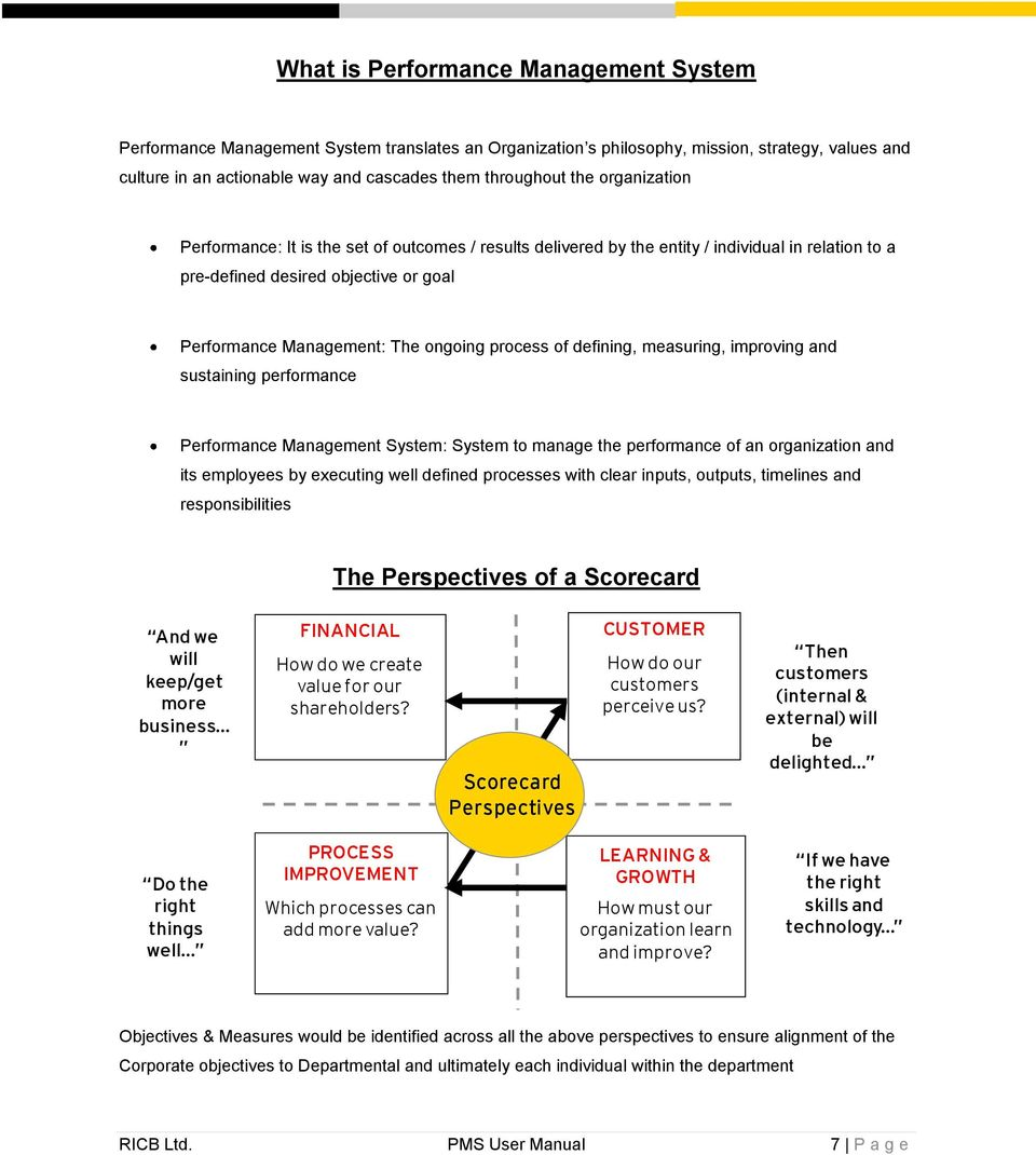 process of defining, measuring, improving and sustaining performance Performance Management System: System to manage the performance of an organization and its employees by executing well defined