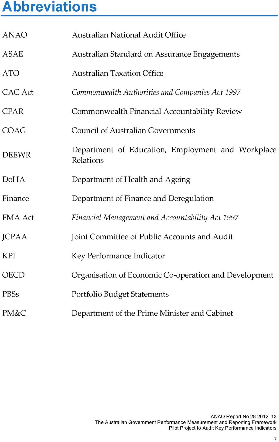 Relations Department of Health and Ageing Department of Finance and Deregulation FMA Act Financial Management and Accountability Act 1997 JCPAA KPI OECD PBSs PM&C Joint