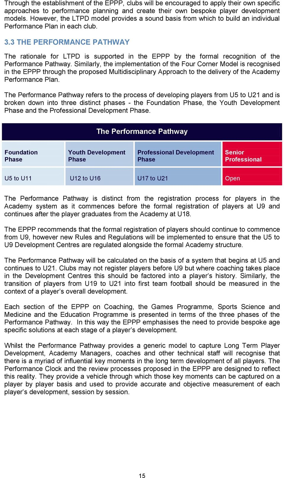 3 THE PERFORMANCE PATHWAY The rationale for LTPD is supported in the EPPP by the formal recognition of the Performance Pathway.