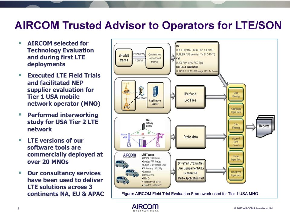 network LTE versions of our software tools are commercially deployed at over 20 MNOs Our consultancy services have been used to deliver LTE