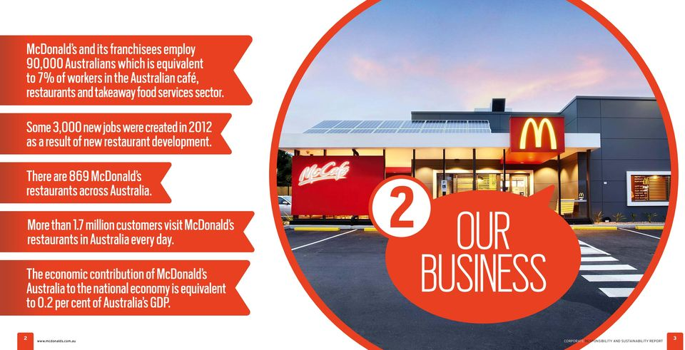 There are 869 McDonald s restaurants across Australia. More than 1.