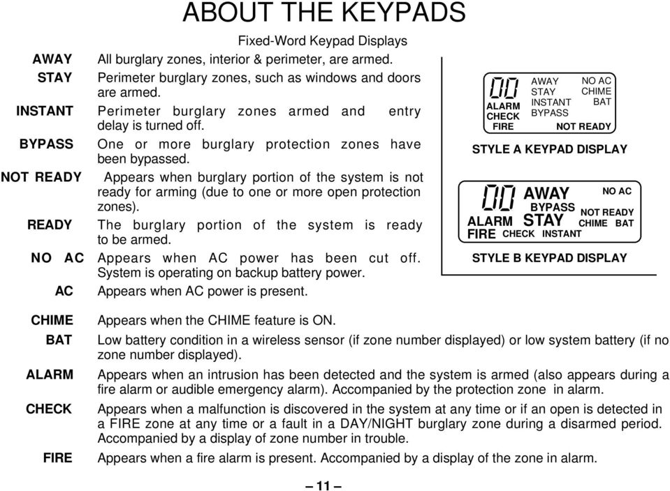 NOT READY Appears when burglary portion of the system is not ready for arming (due to one or more open protection zones). READY The burglary portion of the system is ready to be armed.