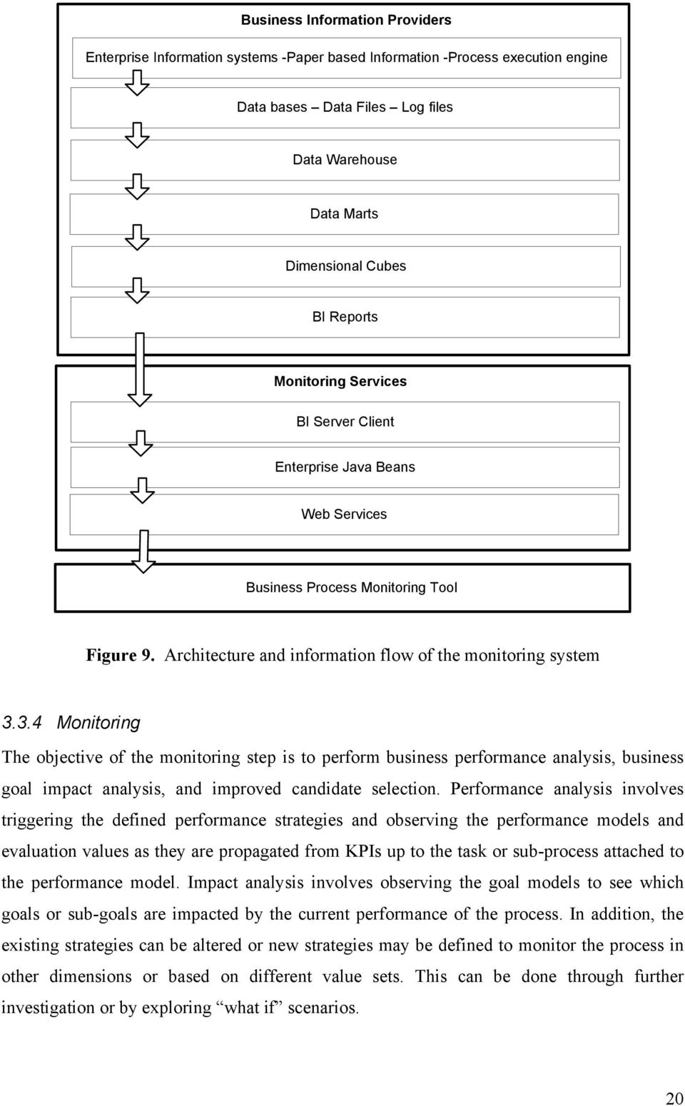 3.4 Monitoring The objective of the monitoring step is to perform business performance analysis, business goal impact analysis, and improved candidate selection.