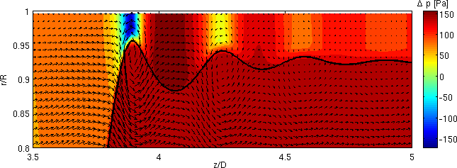 150 CHAPTER 6. RESULTS: FLOW IN ADIABATIC CONDITION (a) (b) Figure 6.10: Pressure field and velocity vectors across the bubble for Ca= 0.0125 and Re= 625. (b) is a zoom of the rear bubble region.