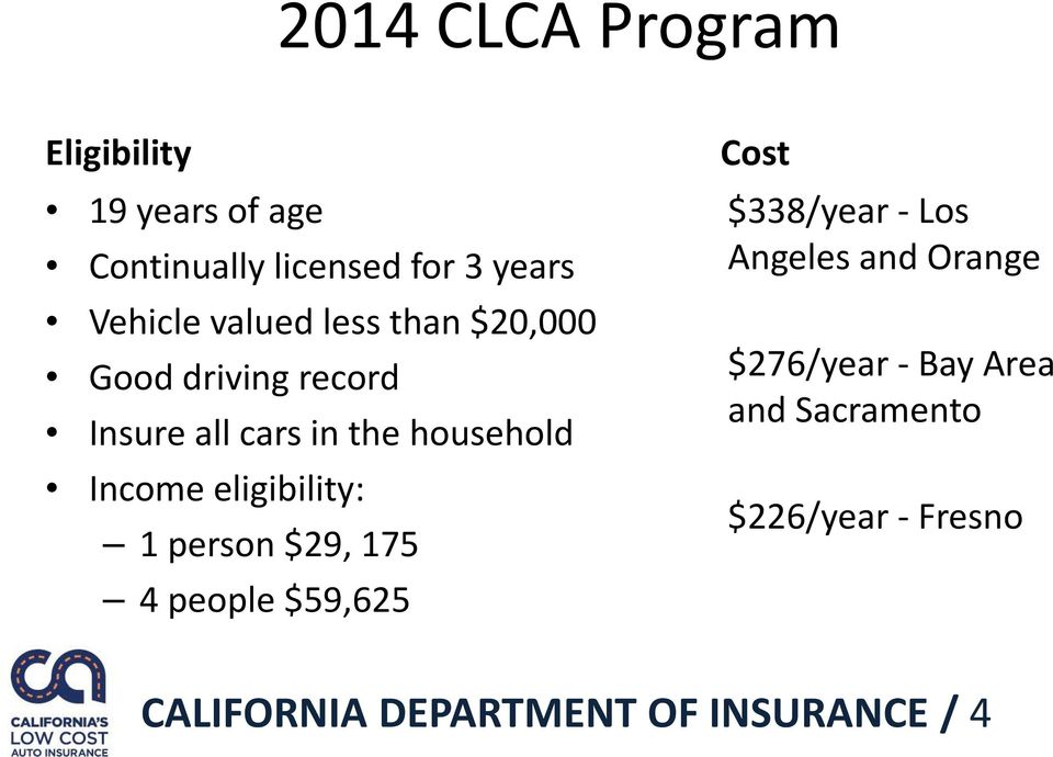 eligibility: 1 person $29, 175 4 people $59,625 Cost $338/year - Los Angeles and Orange