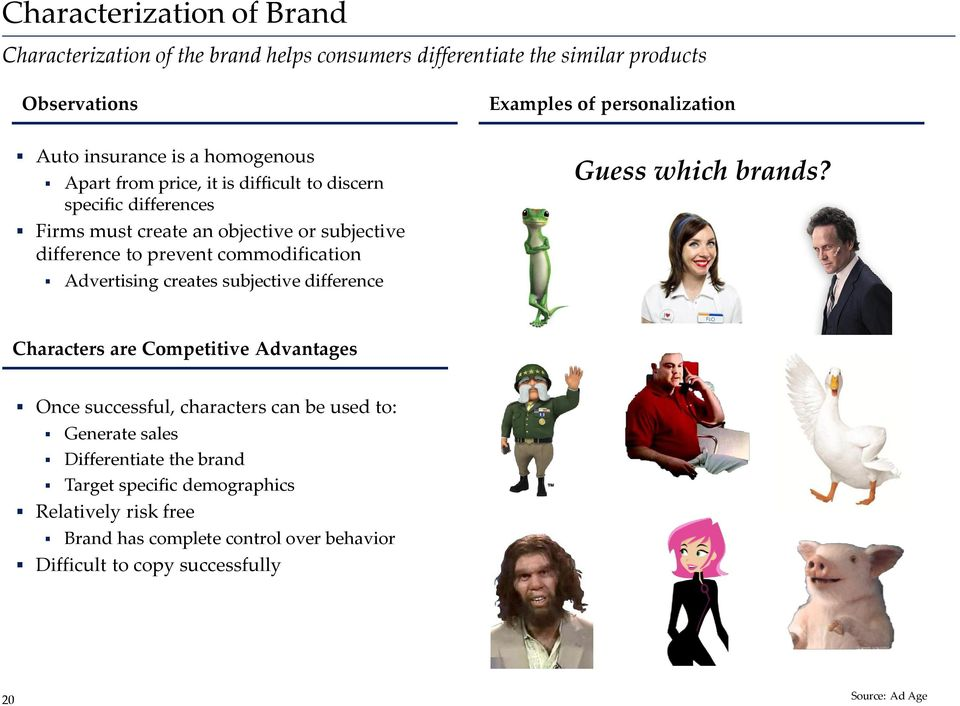 commodification Advertising creates subjective difference Guess which brands?