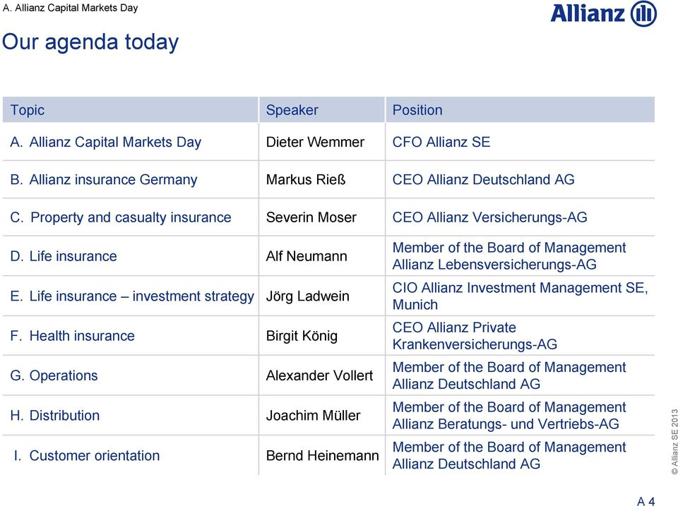 Life insurance Alf Neumann Member of the Board of Management Allianz Lebensversicherungs-AG E. Life insurance investment strategy Jörg Ladwein CIO Allianz Investment Management SE, Munich F.