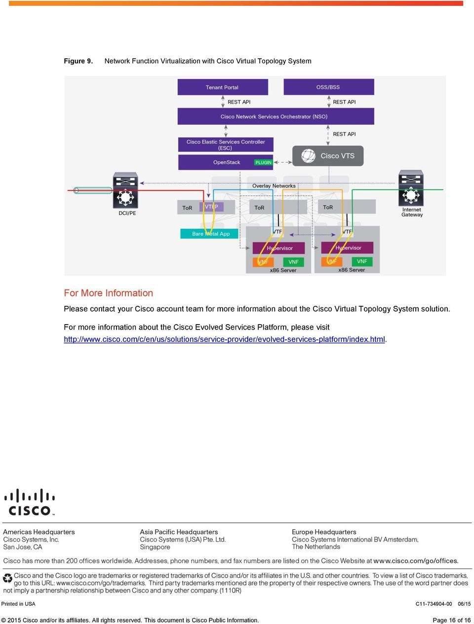 more information about the Cisco Virtual Topology System solution.