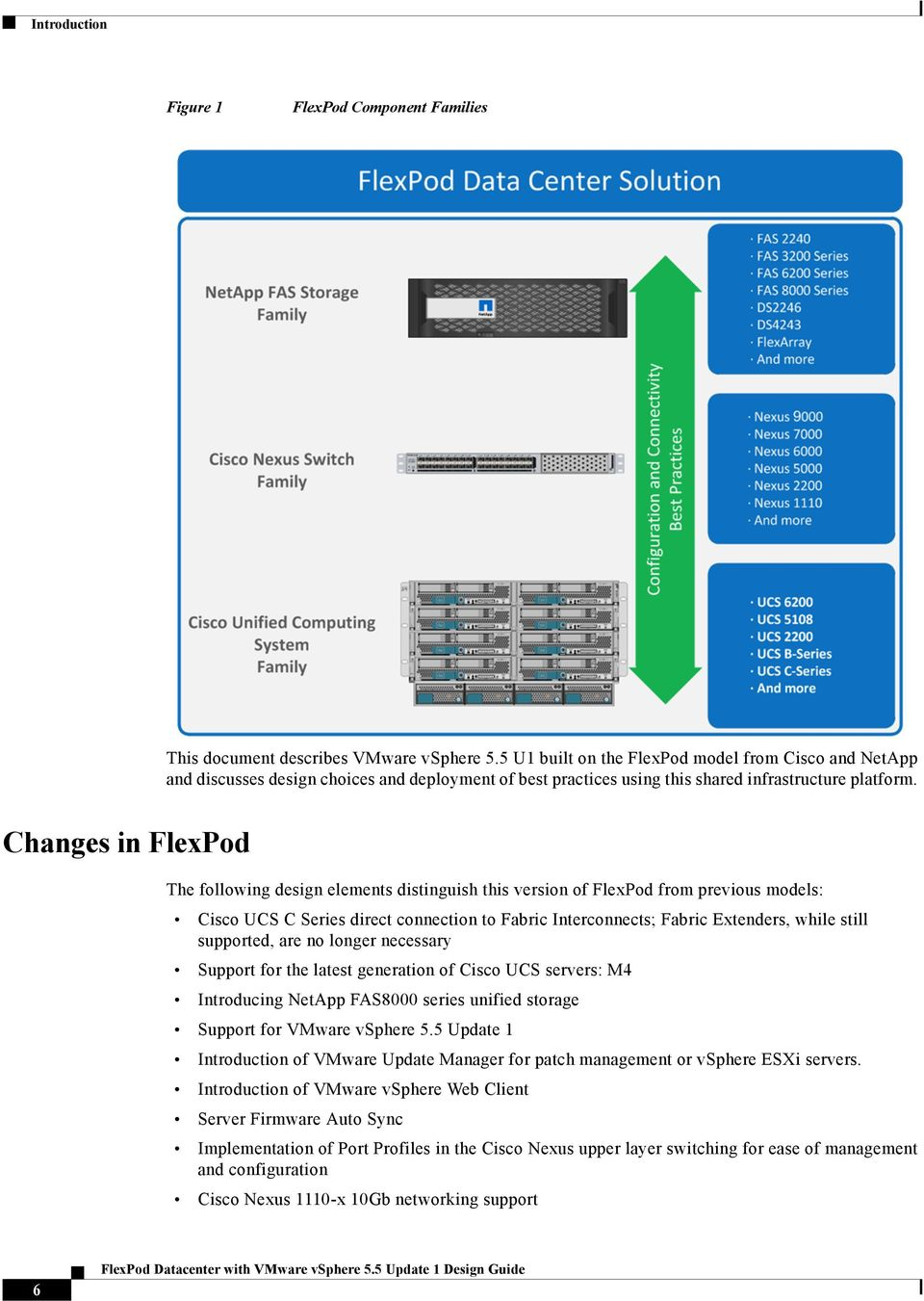 Changes in FlexPod The following design elements distinguish this version of FlexPod from previous models: Cisco UCS C Series direct connection to Fabric Interconnects; Fabric Extenders, while still