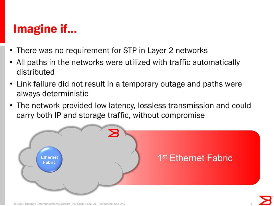 deterministic The network provided low latency, lossless transmission and could carry both IP and storage traffic,