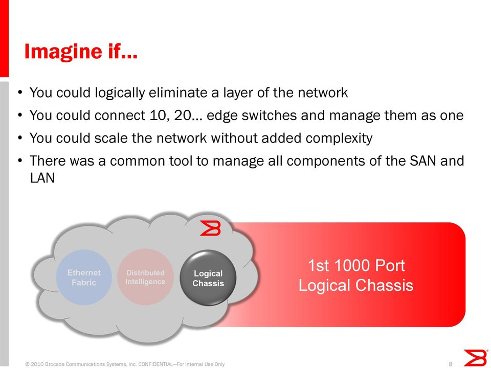 manage all components of the SAN and LAN Ethernet Fabric Distributed Intelligence Logical Chassis 1st