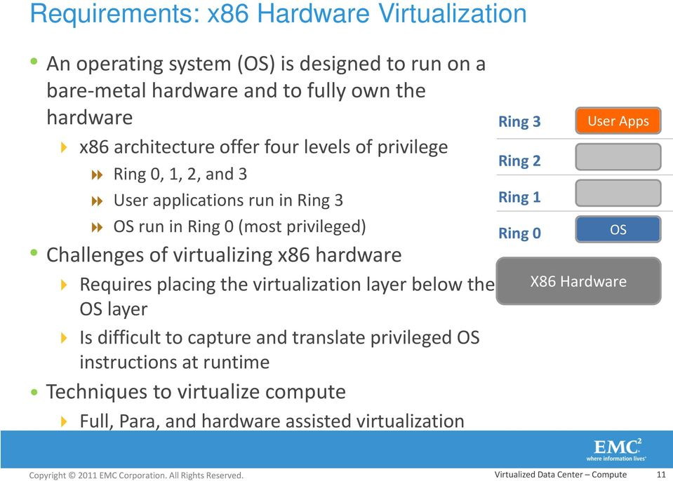 virtualizing x86 hardware Requires placing the virtualization layer below the OS layer Is difficult to capture and translate privileged OS instructions at