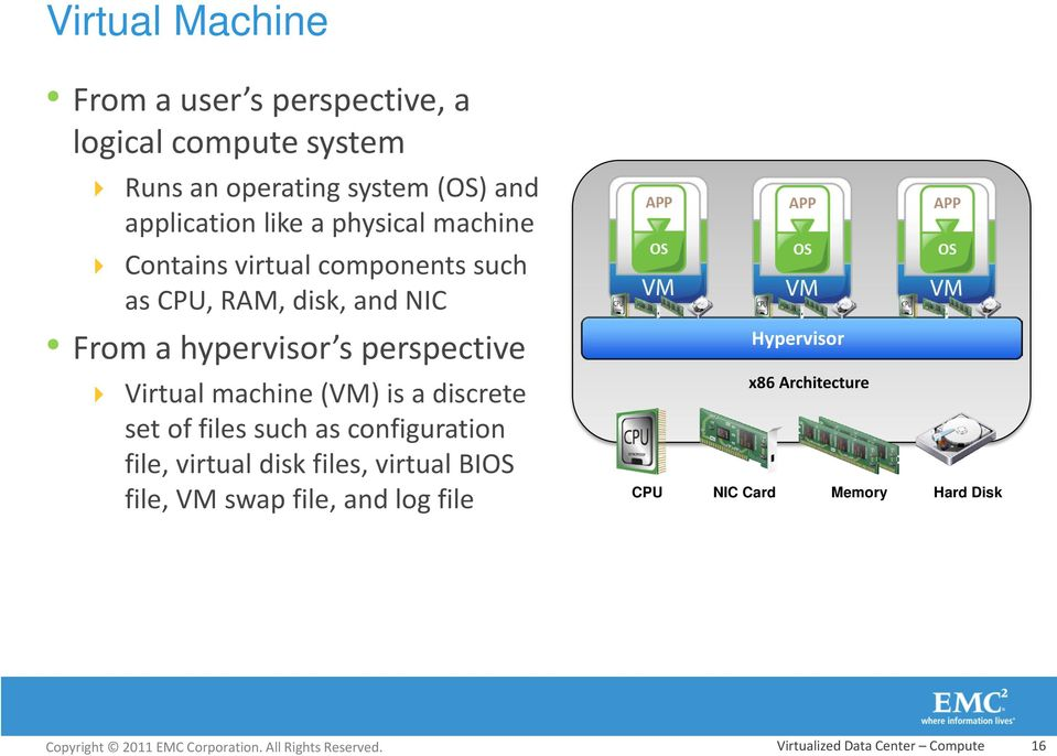 Hypervisor Virtual machine (VM) is a discrete set of files such as configuration file, virtual disk files, virtual