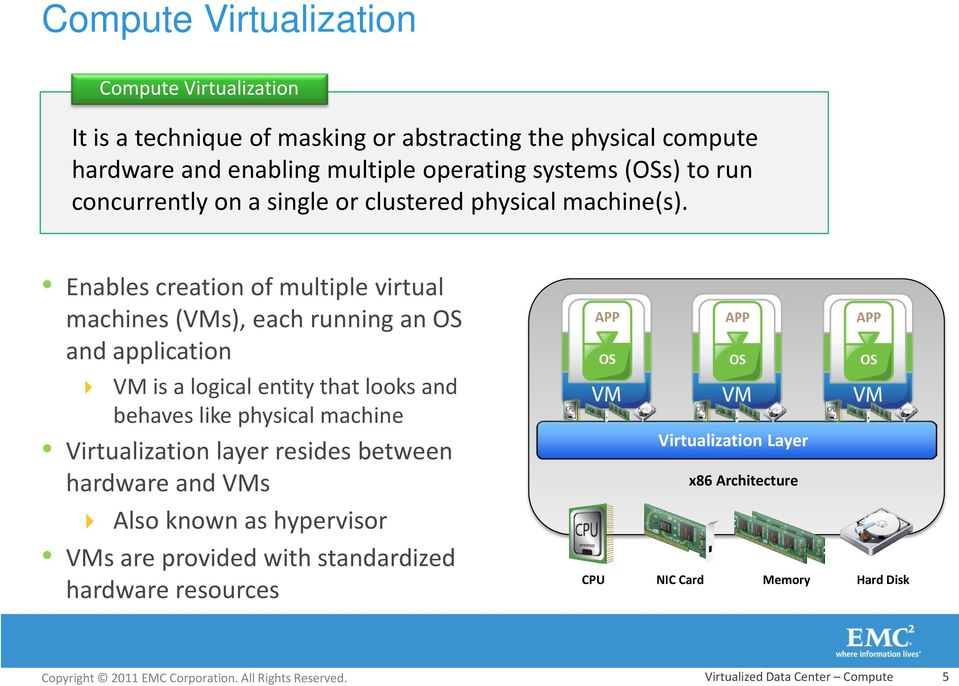 Enables creation of multiple virtual machines (VMs), each running an OS and application VM is a logical entity that looks and behaves like physical machine