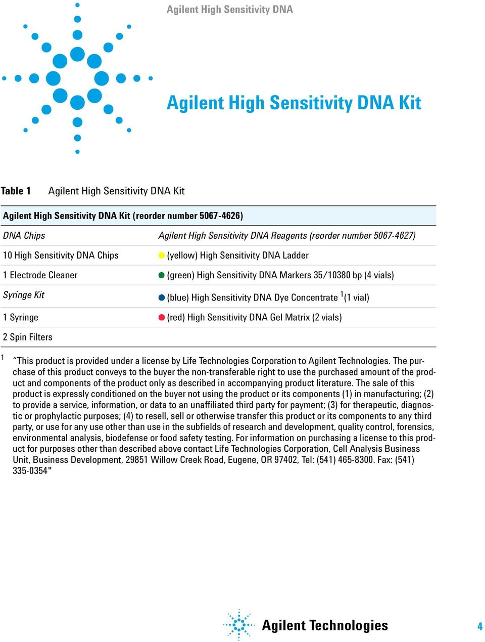 (blue) High Sensitivity DNA Dye Concentrate 1 (1 vial) 1 Syringe (red) High Sensitivity DNA Gel Matrix (2 vials) 2 Spin Filters 1 This product is provided under a license by Life Technologies