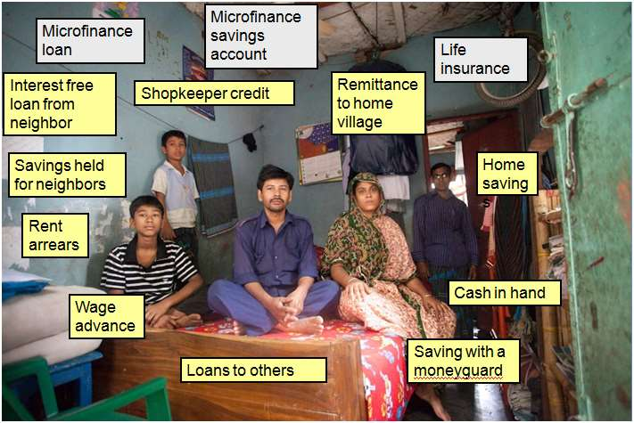 village Life insurance Home saving Cash in hand Savings with a moneyguard Poor households actively