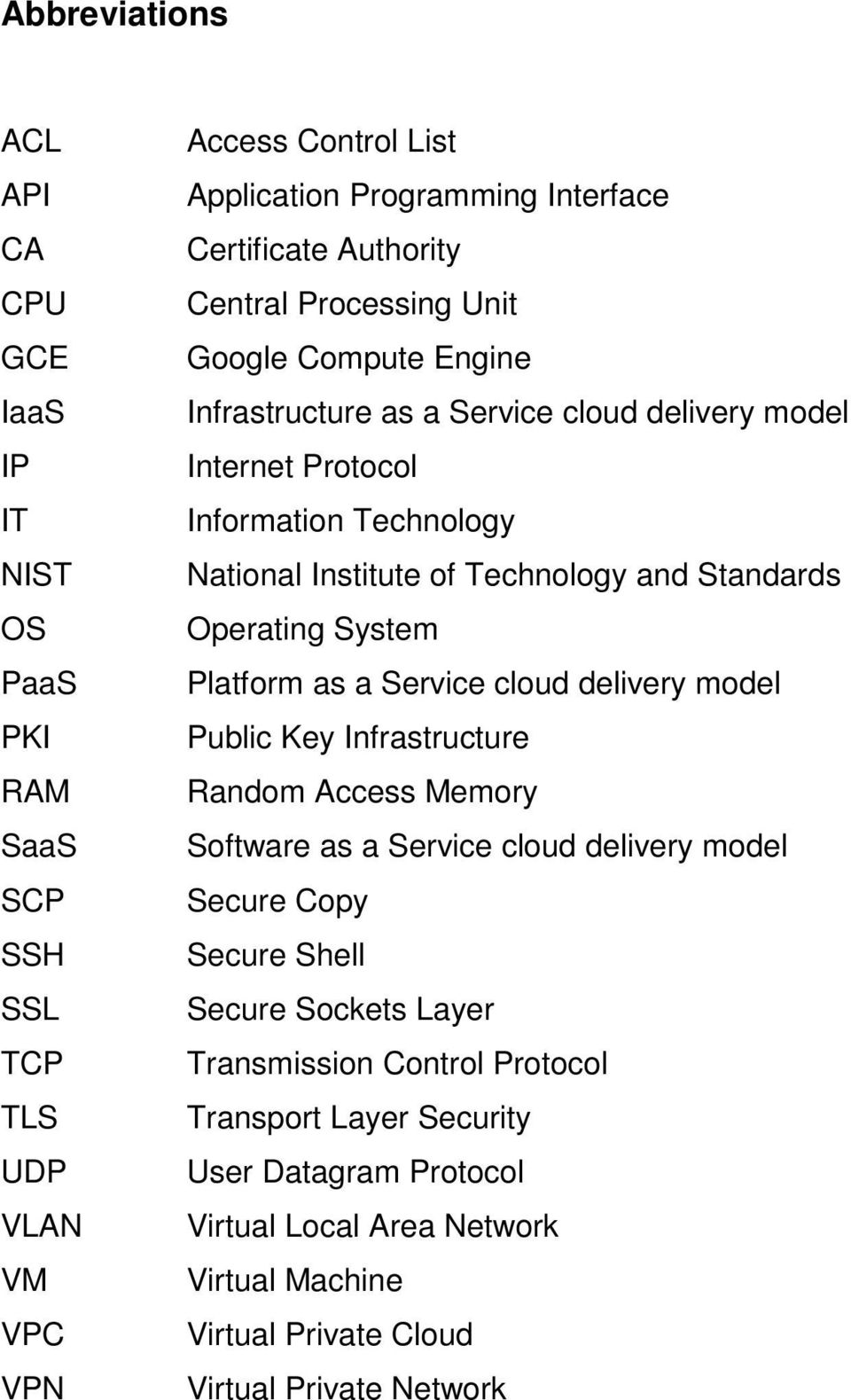 Standards Operating System Platform as a Service cloud delivery model Public Key Infrastructure Random Access Memory Software as a Service cloud delivery model Secure Copy Secure