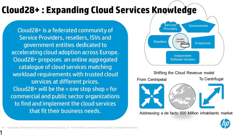 28+ proposes an online aggregated catalogue of cloud services matching workload requirements with trusted cloud