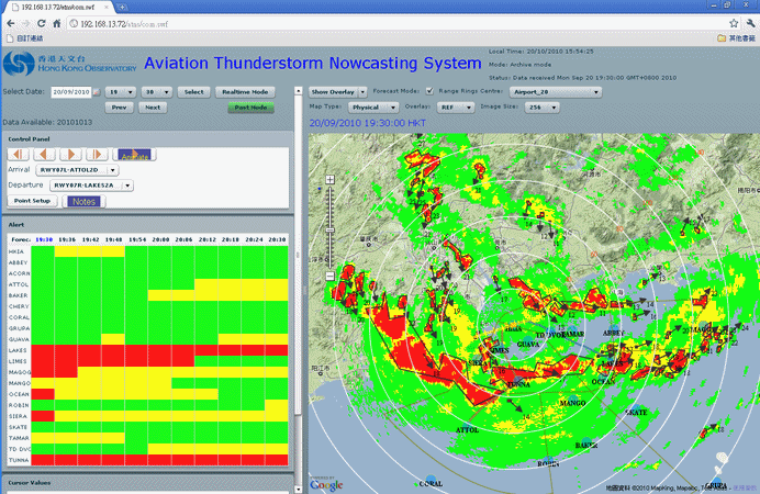 Aviation Thunderstorm Nowcasting System (ATNS) Specific Forecast
