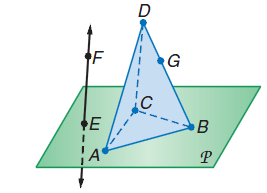 Geometry Chapter 1 Section Term 1.1 Point (pt) Definition A location. It is drawn as a dot, and named with a capital letter. It has no shape or size. undefined term 1.