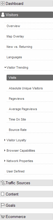 Page visits Total Monthly Visits 1 2 3 37 To begin, we want to choose the report. In this case, you ll be able to see the number of visits your site has received.