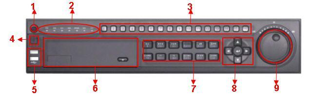 Cables Rack Mount Ears Quick Start Guide Manual/Software CD Front Panel Description: 1 4 5 7 3 2 6 8 1.