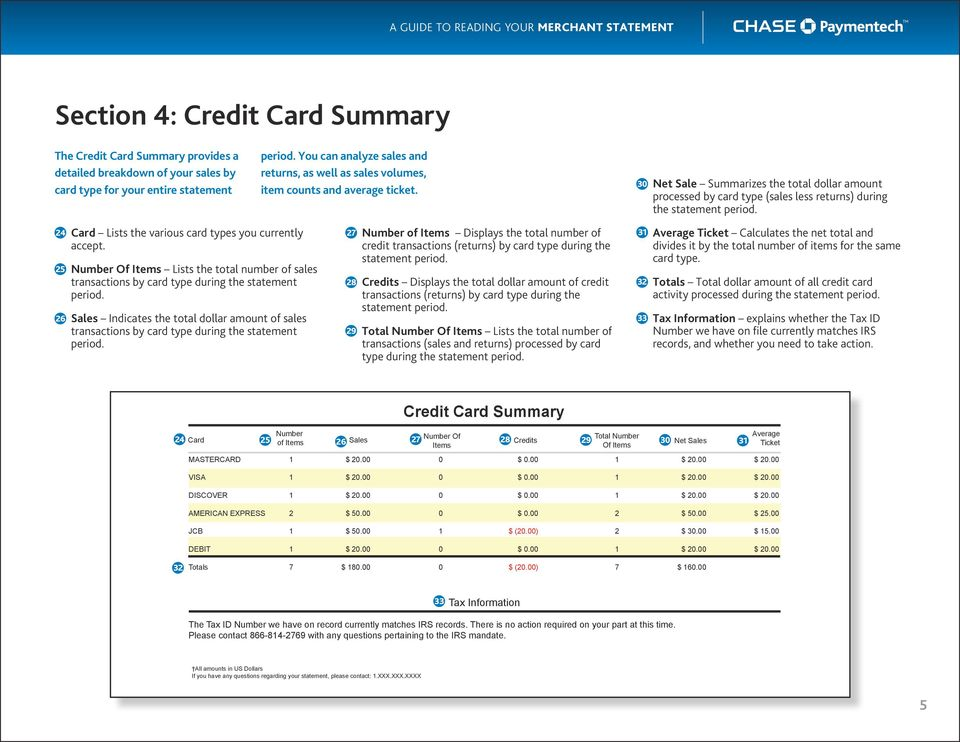 30 Net Sale Summarizes the total dollar amount processed by card type (sales less returns) during the 24 25 26 Card Lists the various card types you currently accept.